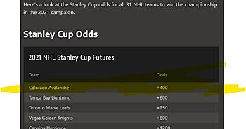 Click image for larger version.  Name:stanley cup odds.jpg Views:1 Size:41.1 KB ID:18486